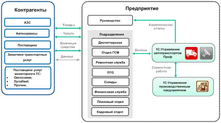 Указ Президента РФ от 7 мая 2018 г  204 О национальных